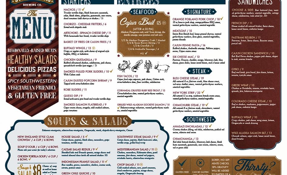Виды дизайна меню для кафе/ресторана - Бумажные плейсмэты
